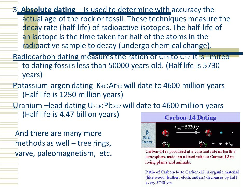 Years To Limited 000 Is Dating Why 50 Carbon
