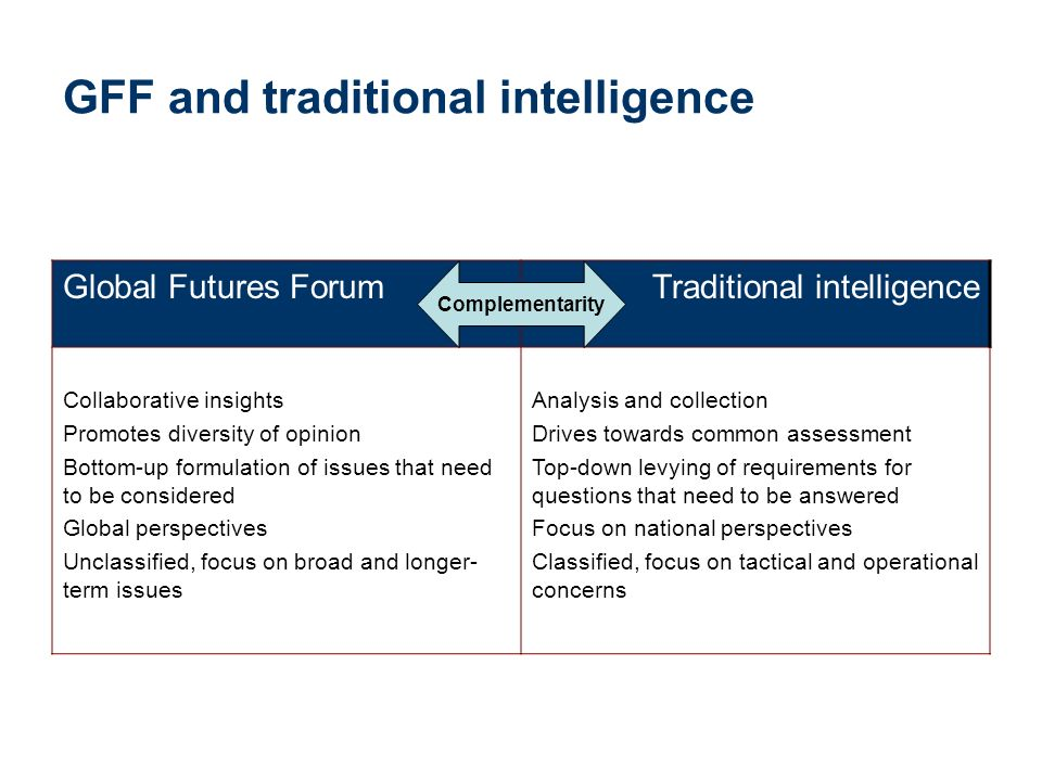 GFF and traditional intelligence