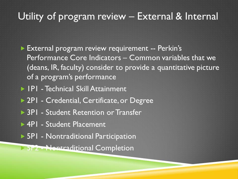 Utility of program review – External & Internal
