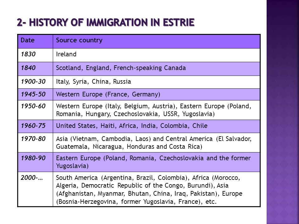 2- HISTORY OF IMMIGRATION IN ESTRIE