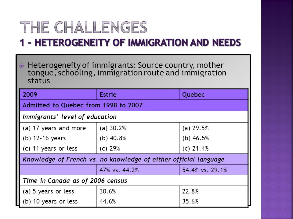 THE challenges 1 – HETEROGENEITY OF IMMIGRATION AND NEEDS
