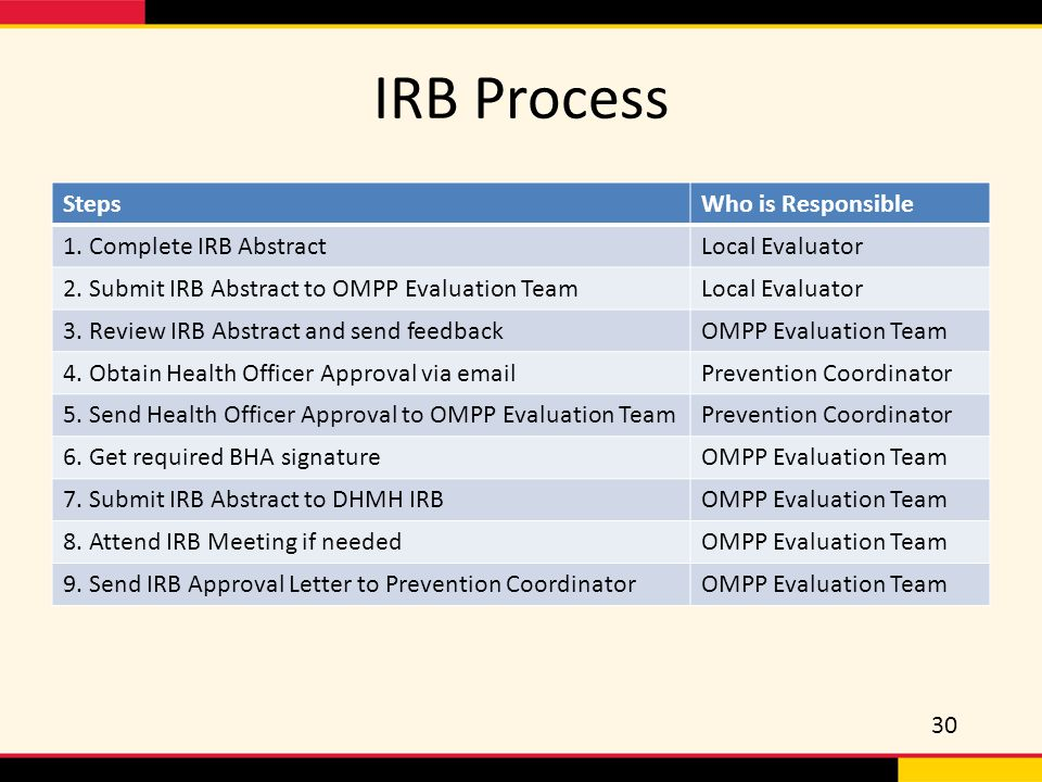 Opioid Misuse Prevention Program OMPP Strategic Planning