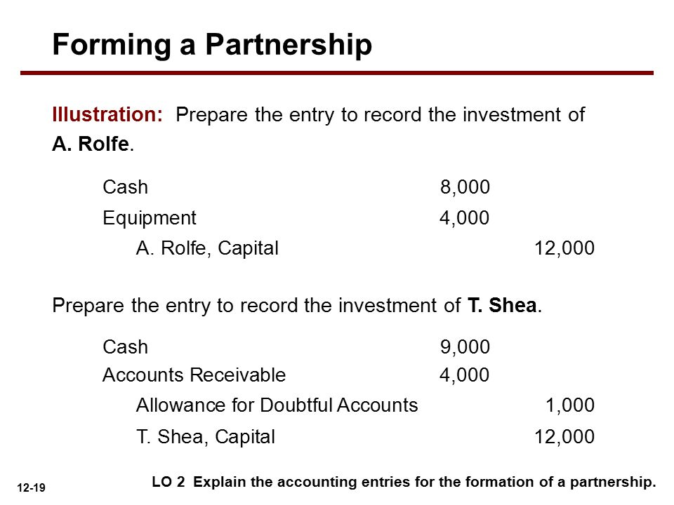 Forming a Partnership Illustration: Prepare the entry to record the investment of A. Rolfe. Cash 8,000.