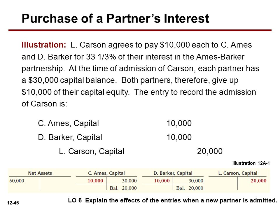 Purchase of a Partner's Interest