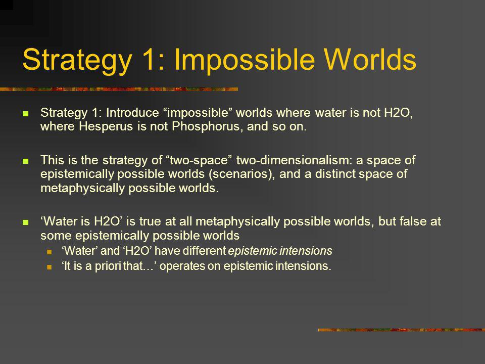 Strategy 1: Impossible Worlds