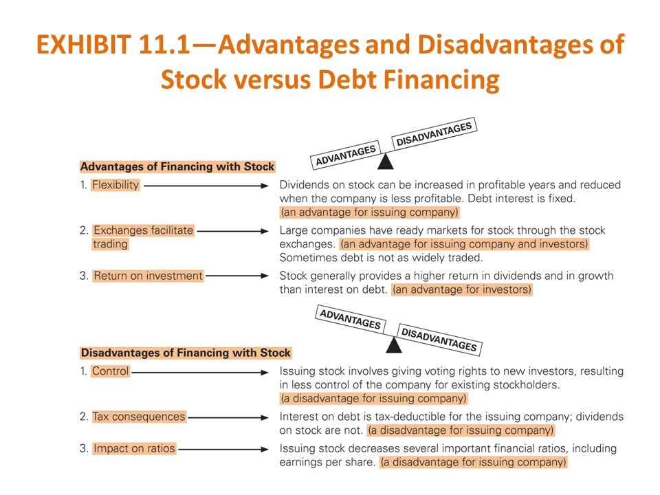 the pros and cons of debt and equity financing 10062013 convertible debt: the pros & cons  where in the country the line shifts from equity to debt,  to put together a convertible debt financing,.