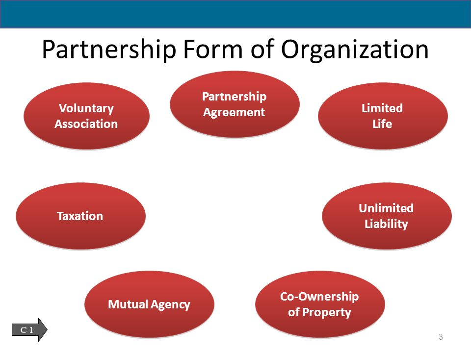 Accounting for Partnerships - ppt download