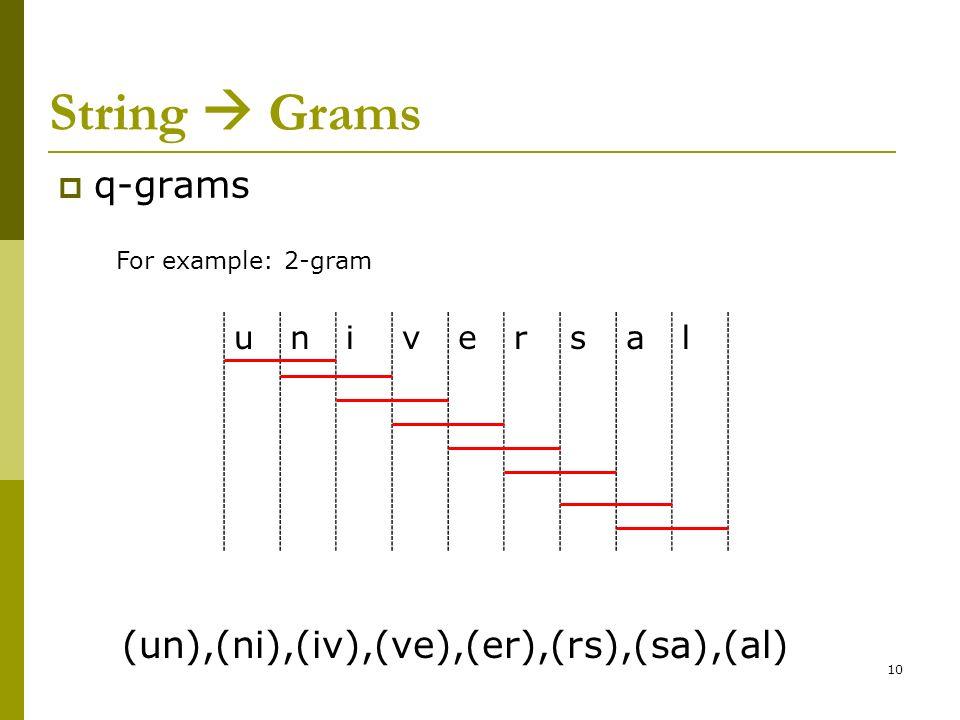 String  Grams q-grams (un),(ni),(iv),(ve),(er),(rs),(sa),(al) u n i v
