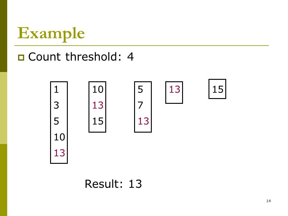 Example Count threshold: 4 Result: 13 1 3 5 10 13 10 13 15 5 7 13 13