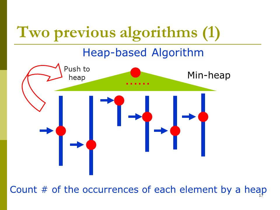 Two previous algorithms (1)