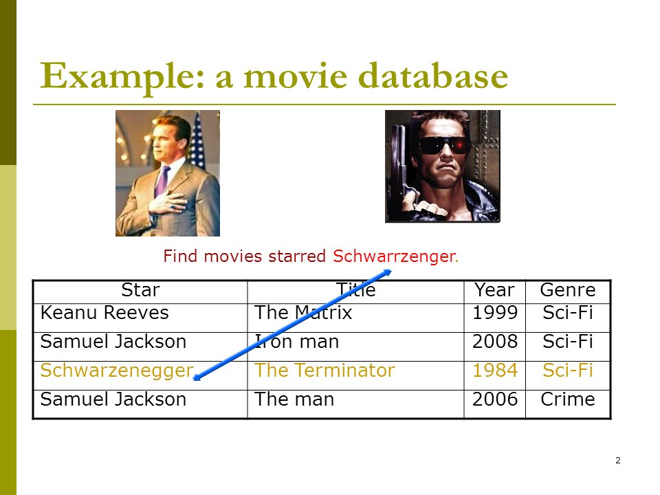 Example: a movie database