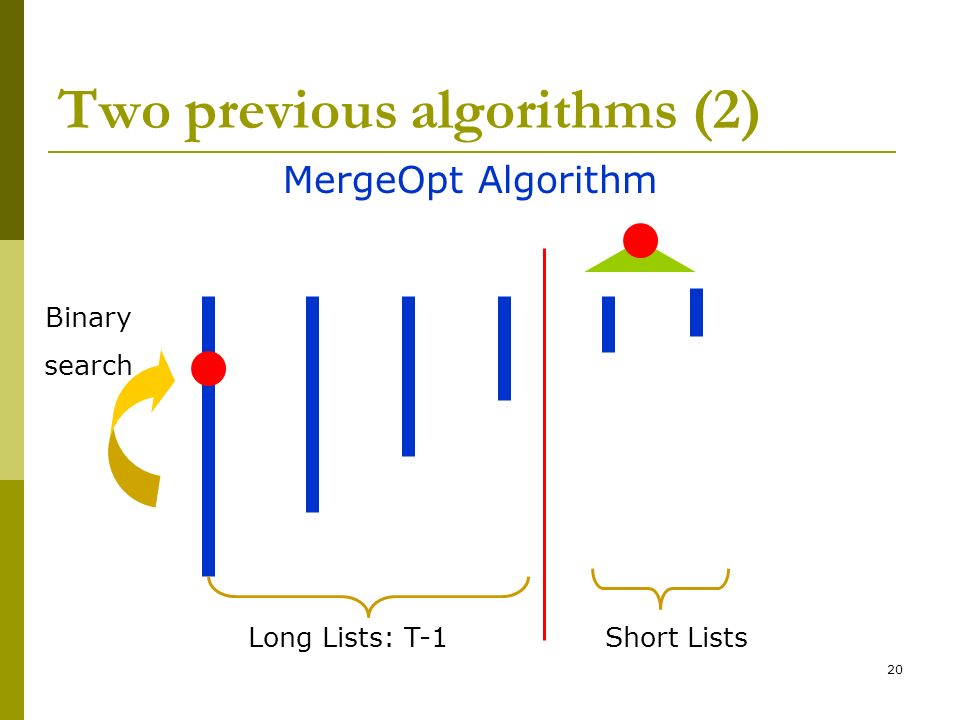 Two previous algorithms (2)