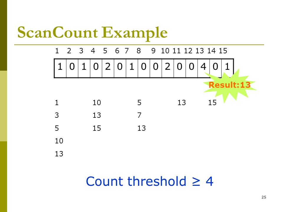 ScanCount Example Count threshold ≥ 4 1 2 4 Result:13