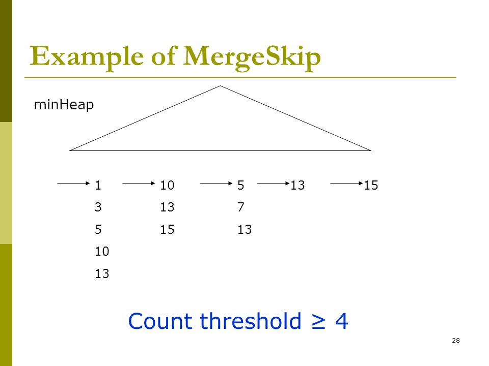 Example of MergeSkip Count threshold ≥ 4 minHeap 1 3 5 10 13 10 13 15