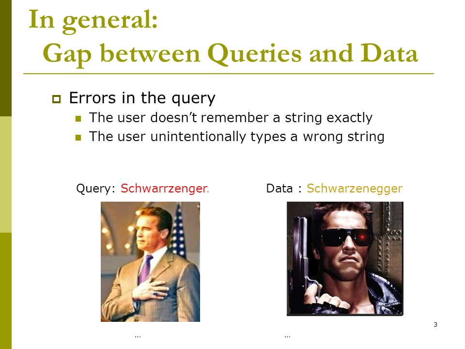 In general: Gap between Queries and Data