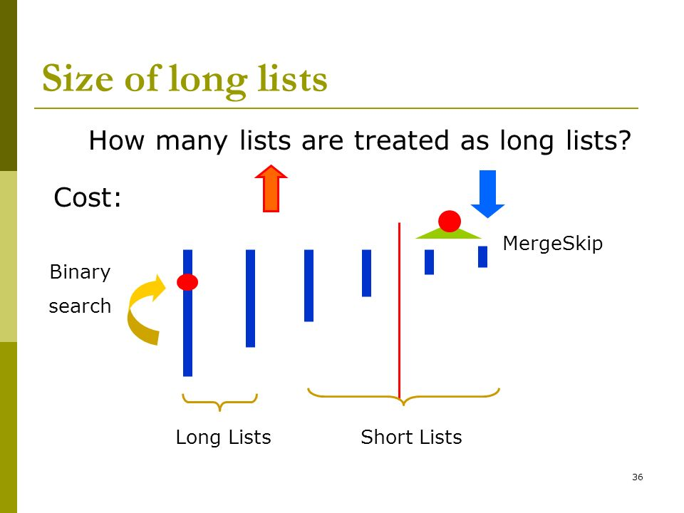 Size of long lists How many lists are treated as long lists Cost: