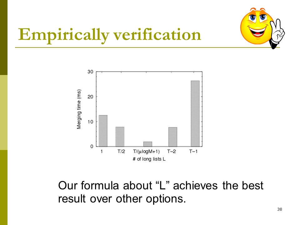 Empirically verification