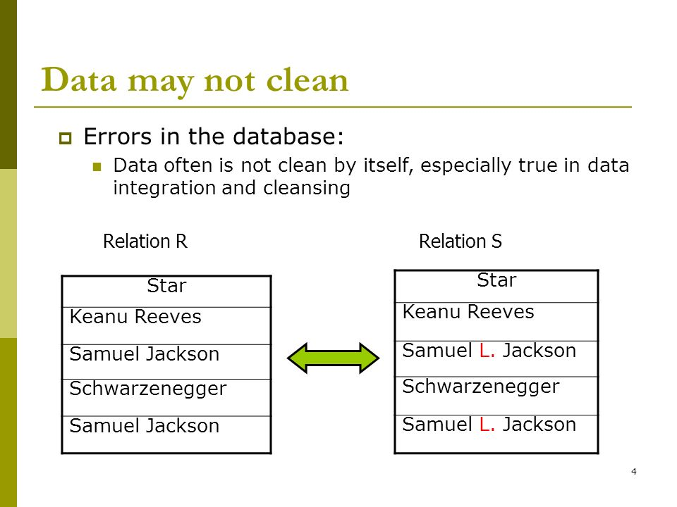 Data may not clean Errors in the database: