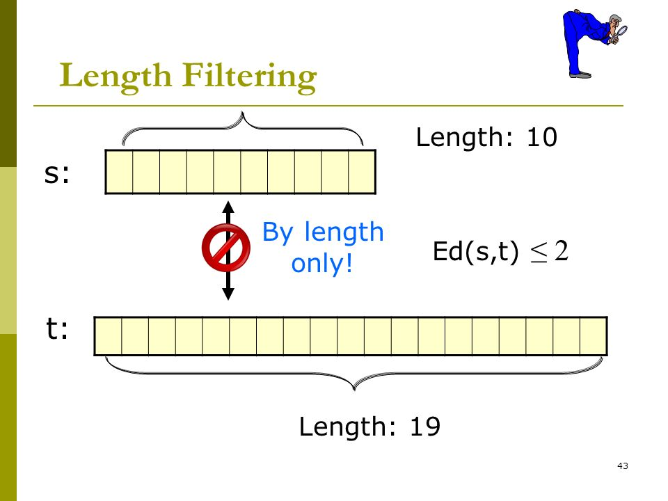 Length Filtering s: t: Length: 10 By length only! Ed(s,t) ≤ 2