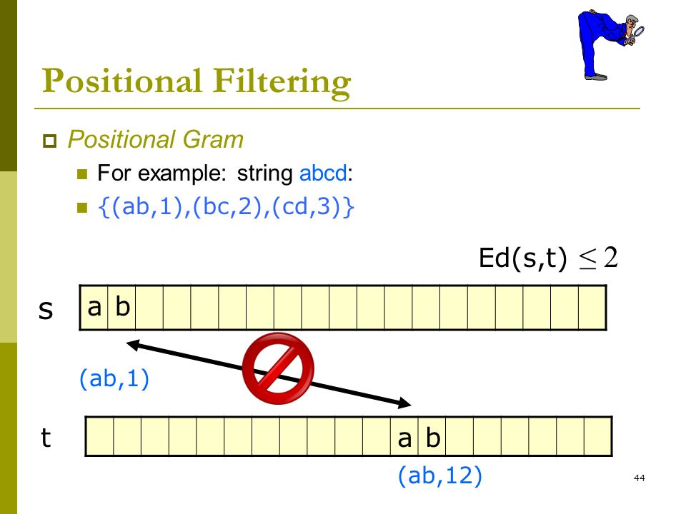 Positional Filtering s Ed(s,t) ≤ 2 a b t a b Positional Gram