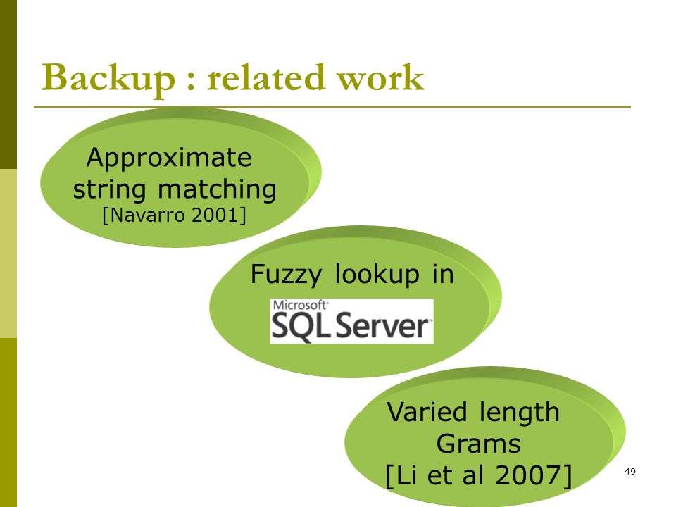 Backup : related work Approximate string matching Fuzzy lookup in