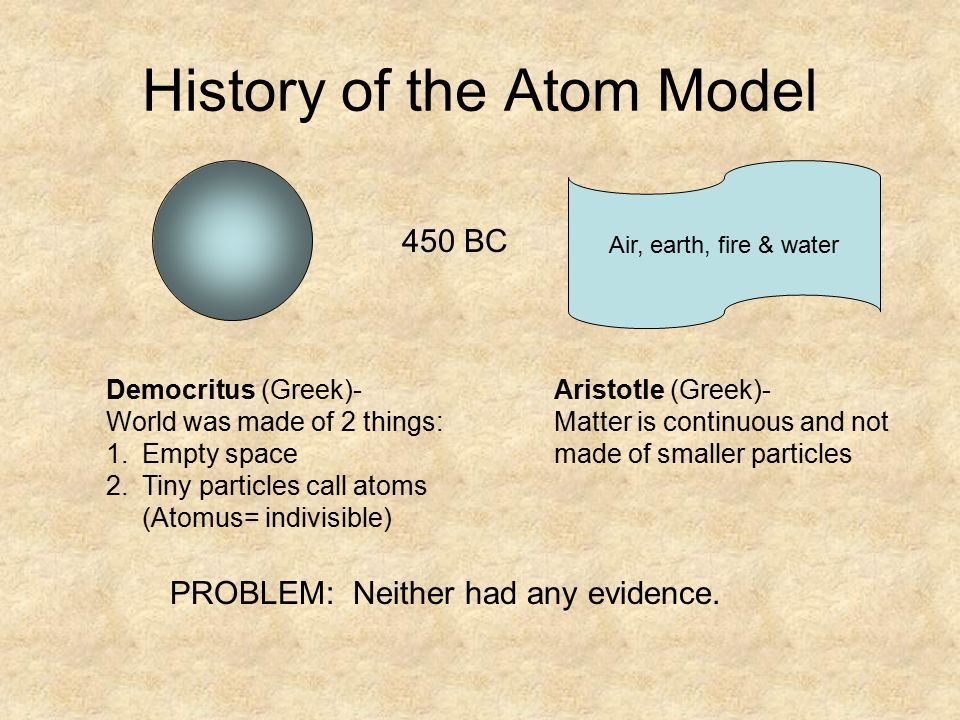 History of the atom model ppt video online download history of the atom model ccuart Gallery