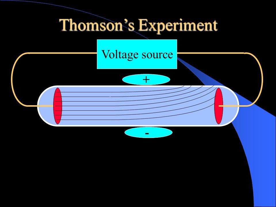Thomson's Experiment Voltage source + -