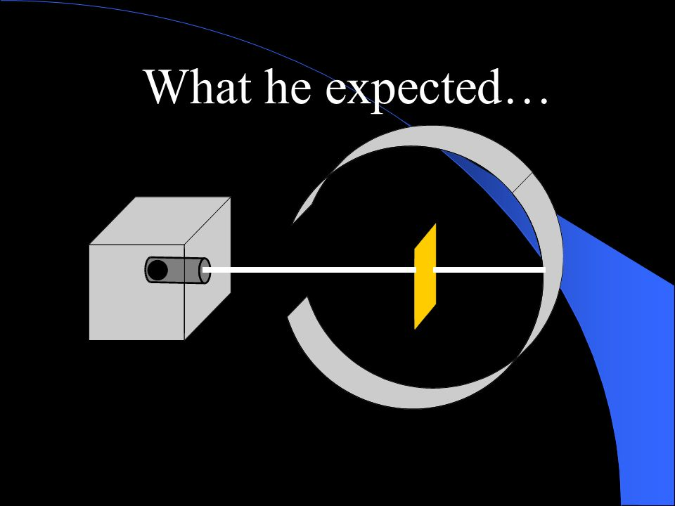 What he expected…