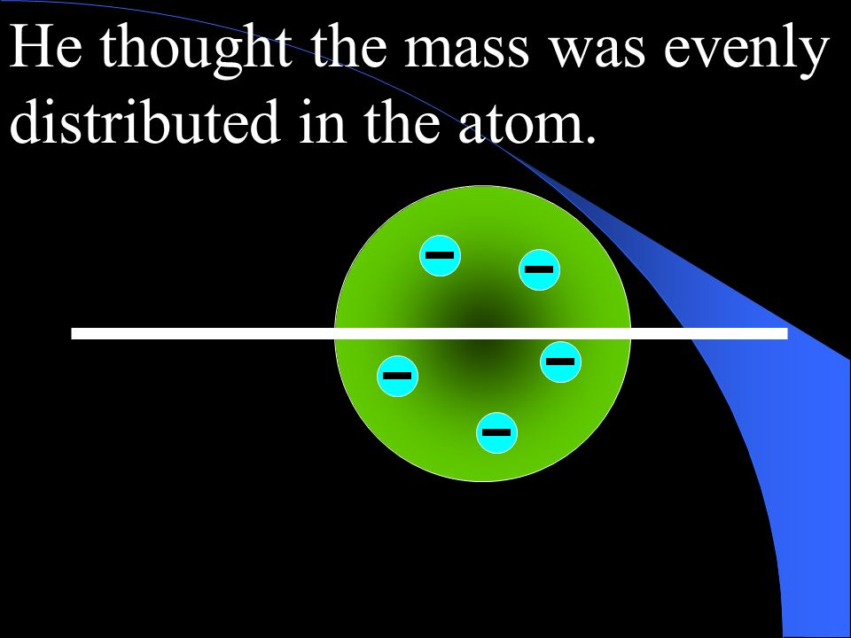 He thought the mass was evenly distributed in the atom.
