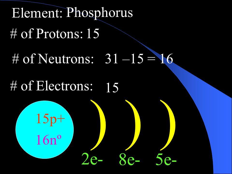 ) ) ) 2e- 8e- 5e- Element: Phosphorus # of Protons: 15 15p+