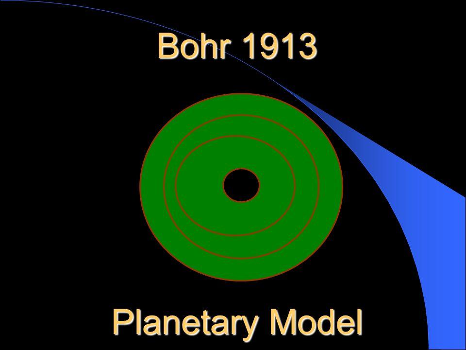 Bohr 1913 Planetary Model