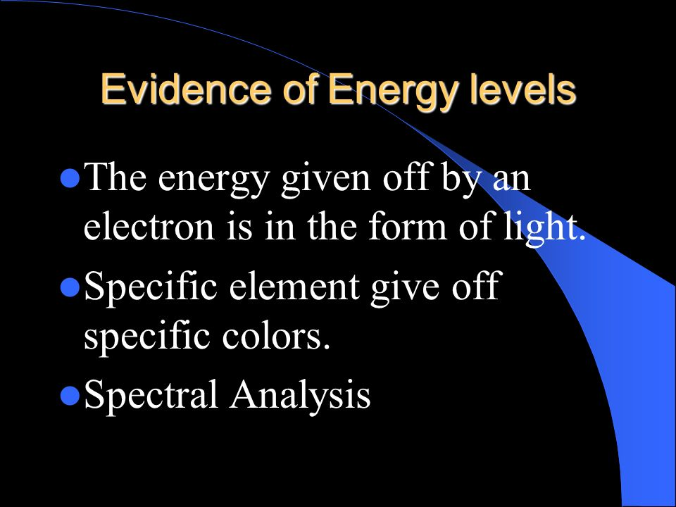 Evidence of Energy levels