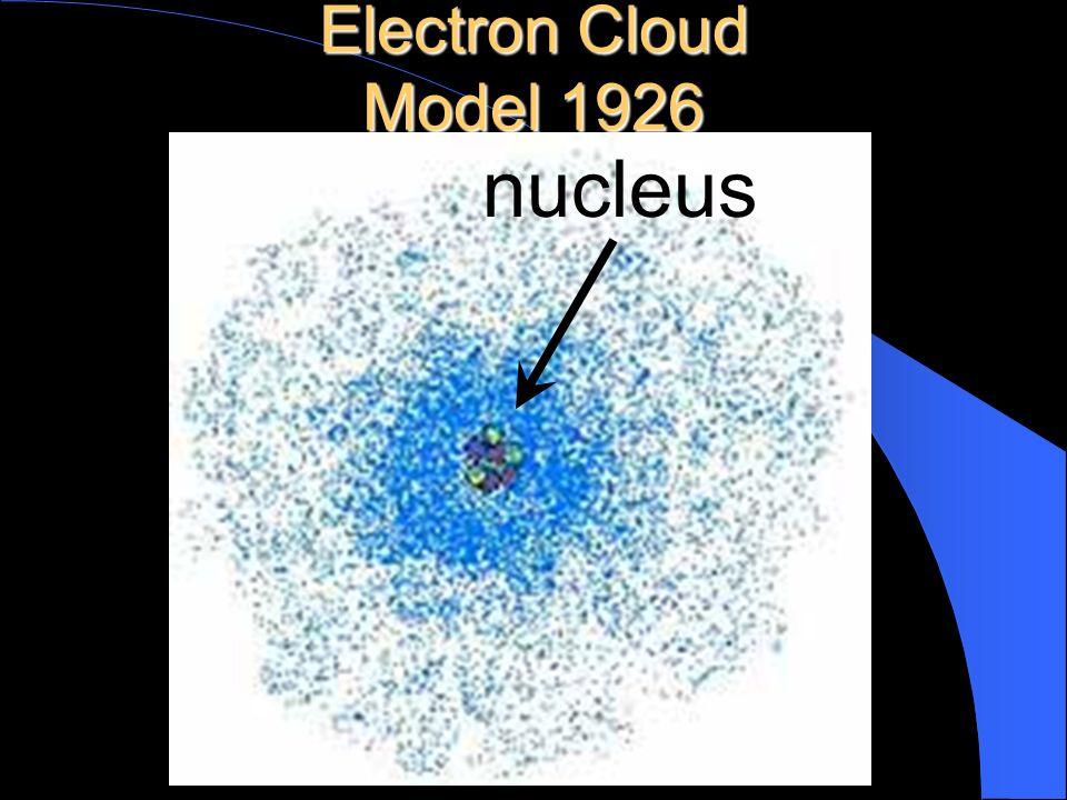 Electron Cloud Model 1926 nucleus