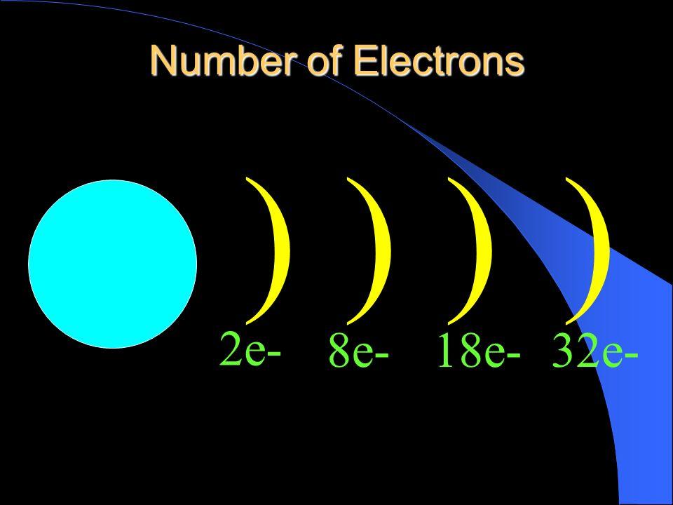 Number of Electrons ) 2e- ) 8e- ) 18e- ) 32e-