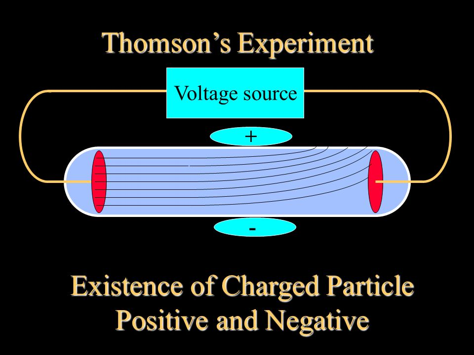 Existence of Charged Particle