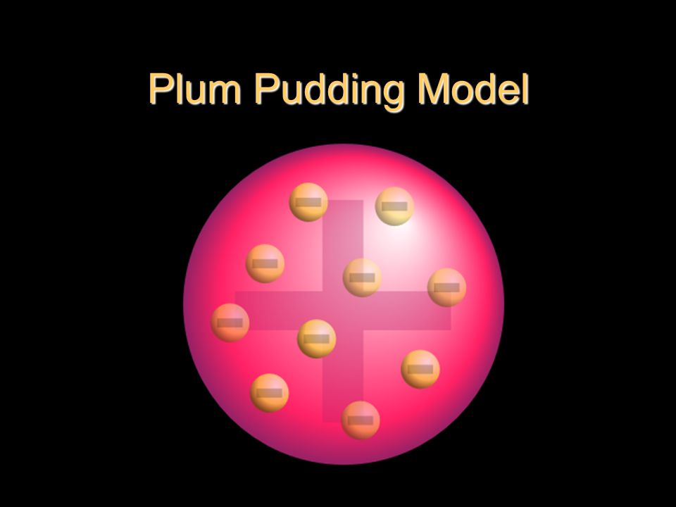 Atomic Structure And The Periodic Table Ppt Video Online