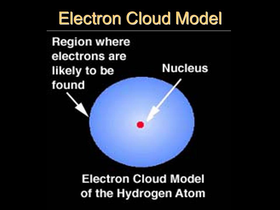 Electron Cloud Model nucleus