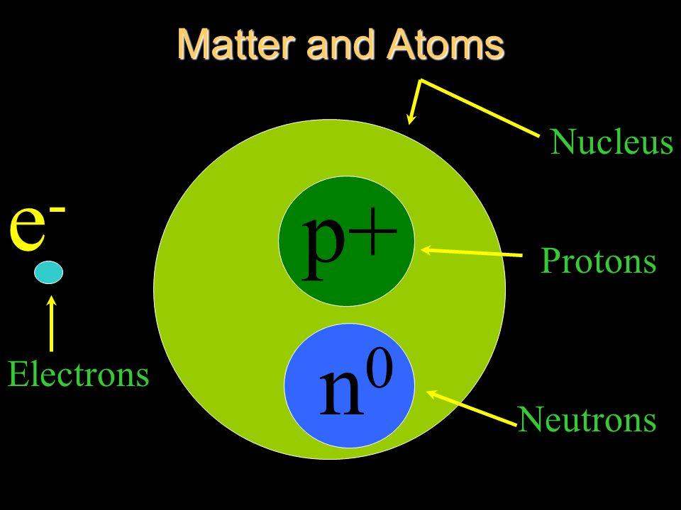 Matter and Atoms Nucleus e- p+ Protons Electrons n0 Neutrons