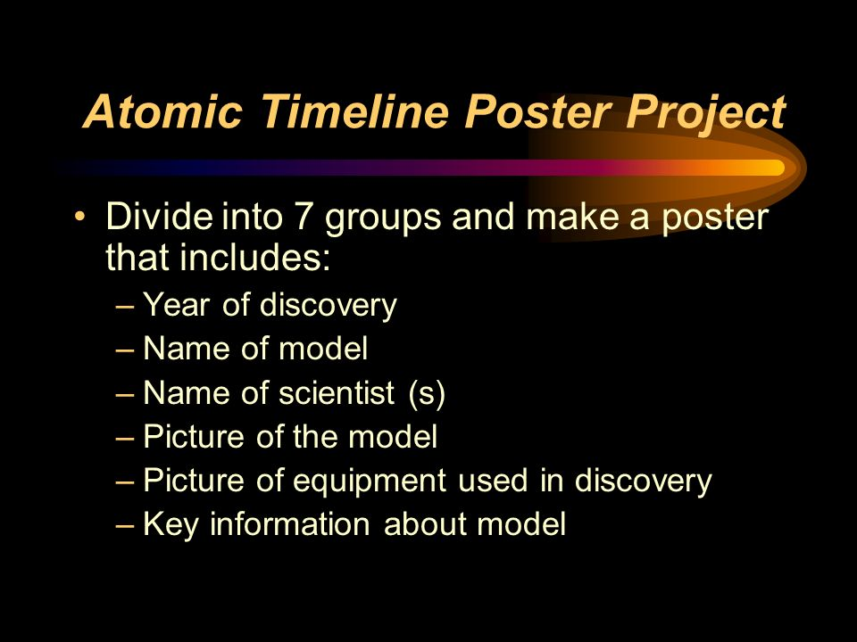 atomic timeline project Atomic model project 1st six weeks project 5 – atomic models background: we have learned about atomic structure, what atoms are made of and how they look now it is time to build a model of an atom.