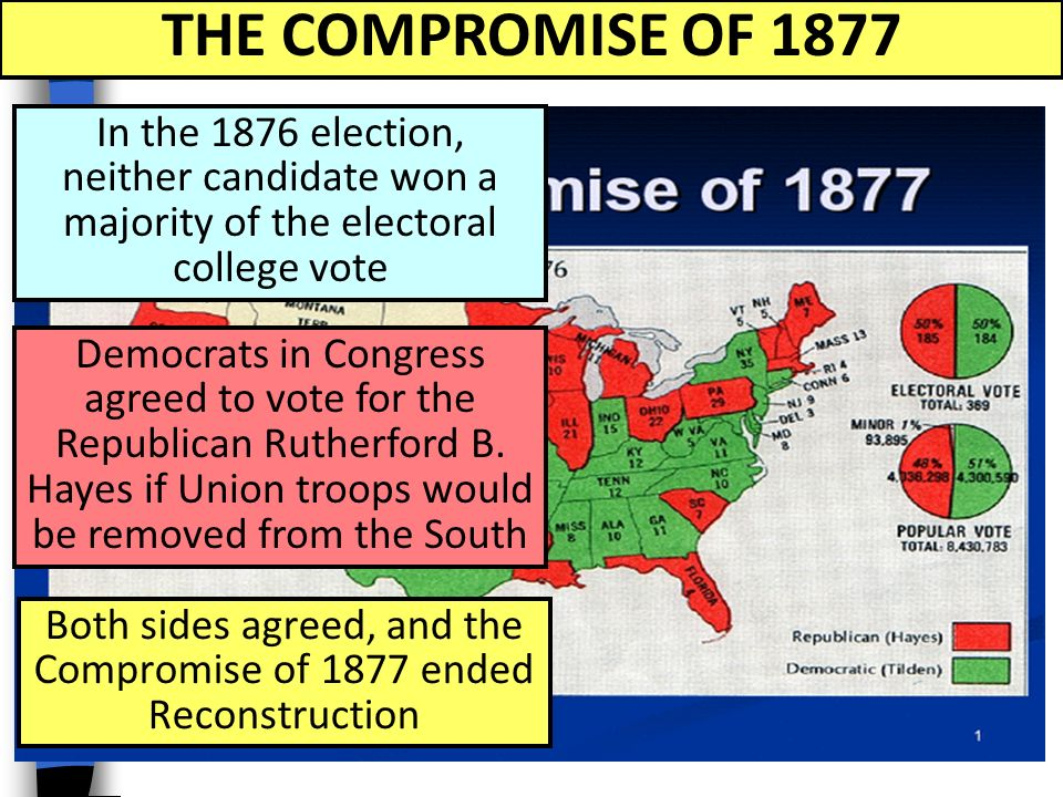 Vote On Compromise The American Civil War...