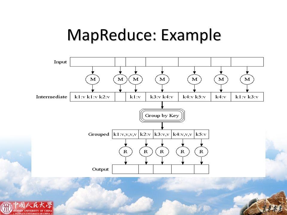 MapReduce: Example 20