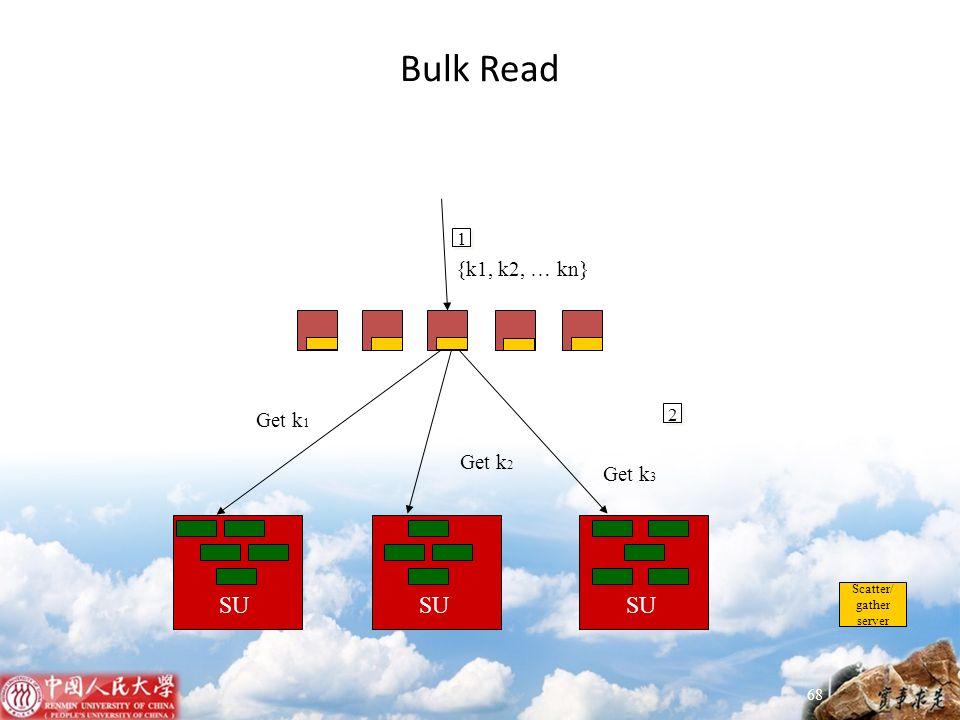 Bulk Read SU SU SU {k1, k2, … kn} Get k1 Get k2 Get k3 1 2 68 Scatter/