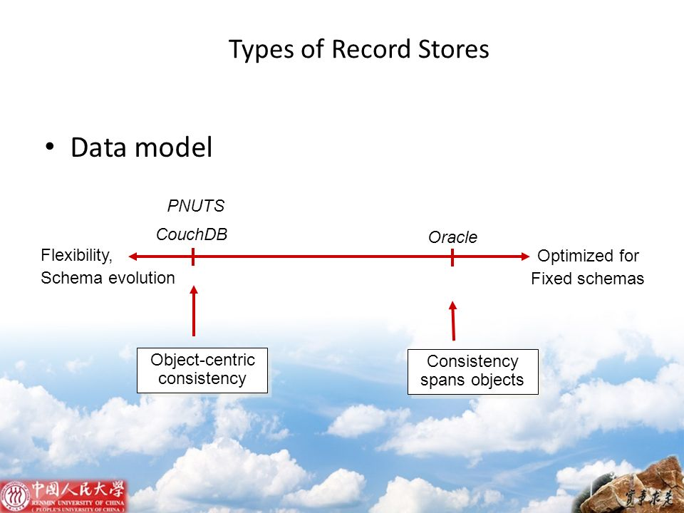 Data model Types of Record Stores PNUTS CouchDB Oracle Flexibility,
