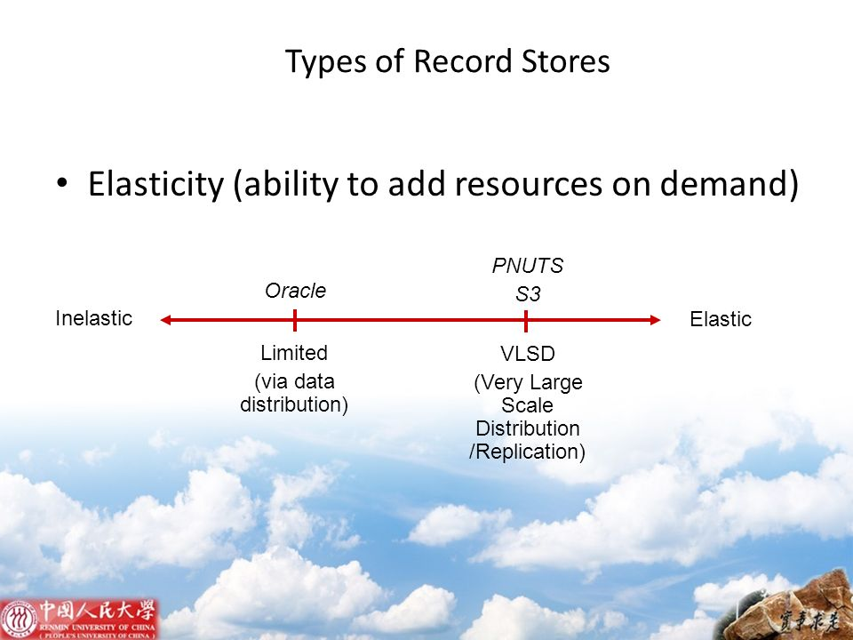 Elasticity (ability to add resources on demand)