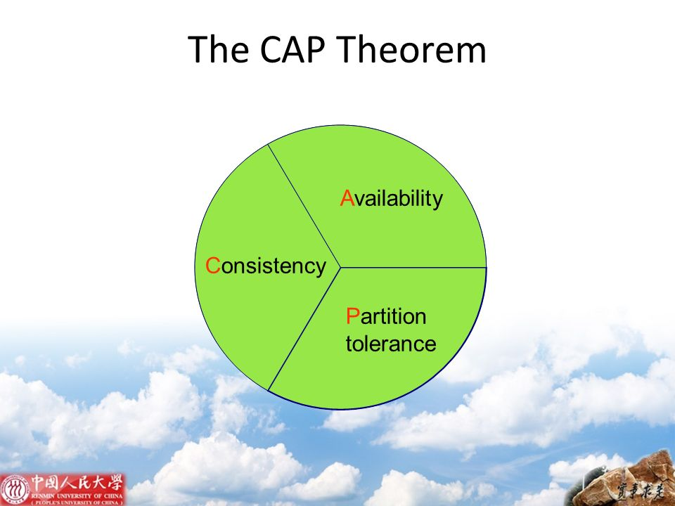 The CAP Theorem Availability Consistency Partition tolerance