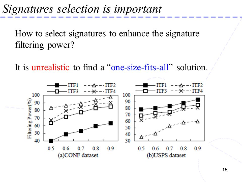 Signatures selection is important