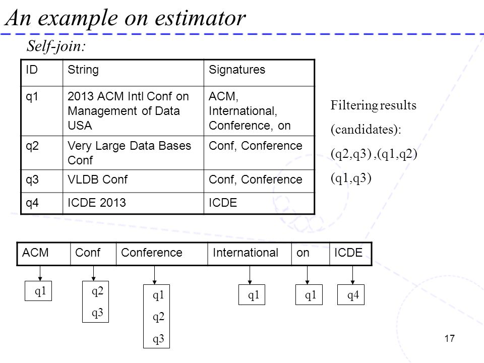 An example on estimator