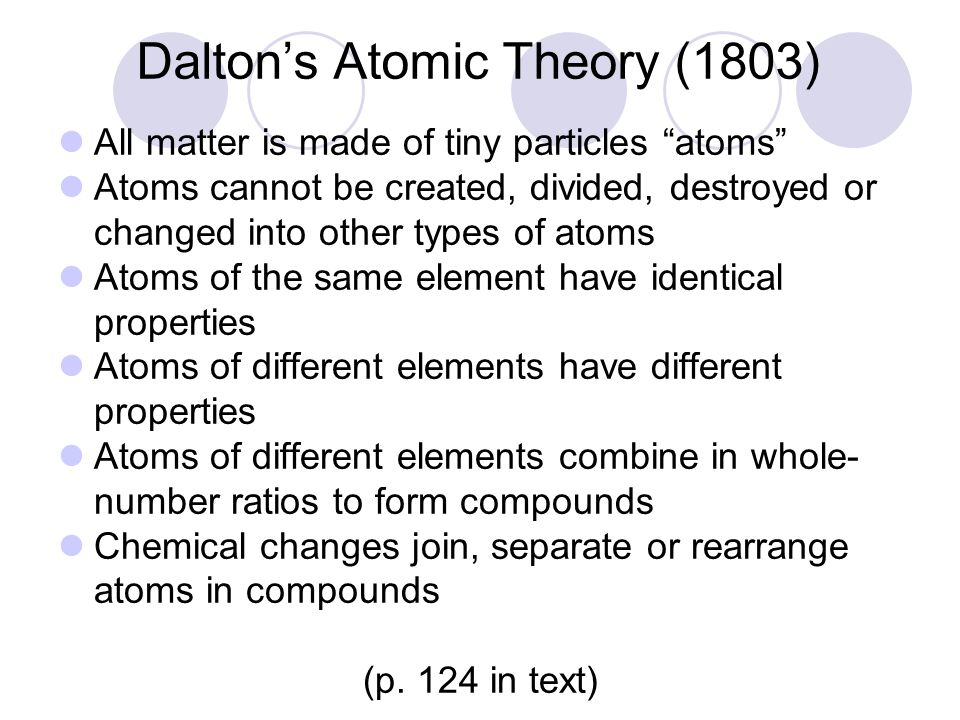 Dalton's Atomic Theory (1803)