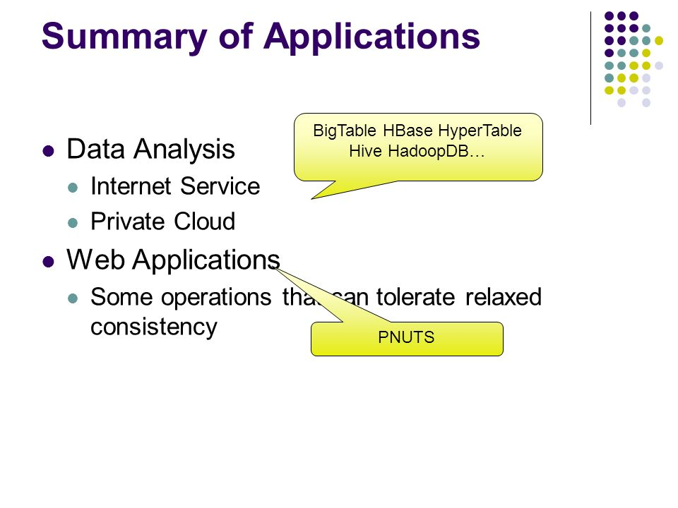 Summary of Applications