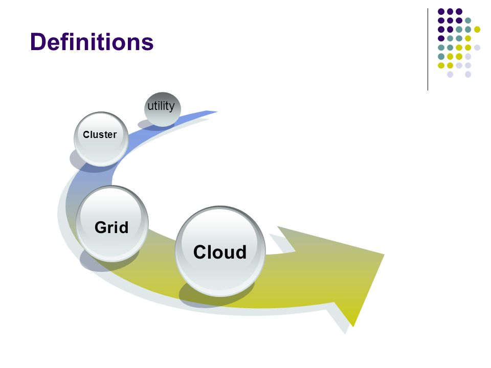 Definitions Cloud Grid utility Cluster 24 1. 厂商一如既往模糊新术语的真实定义。